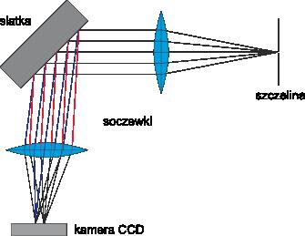 spektrometr.png